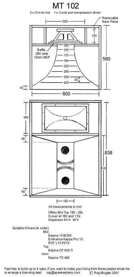 Plans | Pro Audio Speaker Cabinet Design